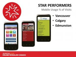 Canada Mobile Sample